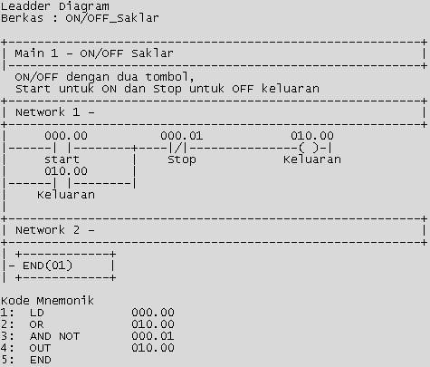 Simulasi program plc dengan software plc simulator programmable buat program dengan menggunakan ladder diagram ccuart Image collections